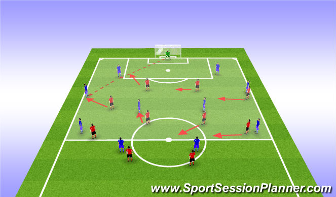 Football/Soccer Session Plan Drill (Colour): 8v8攻防