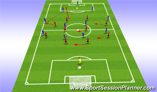 Football/Soccer Session Plan Drill (Colour): 11v11 比賽