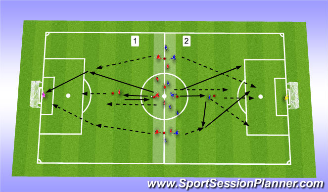 Football/Soccer Session Plan Drill (Colour): 反擊技術練習