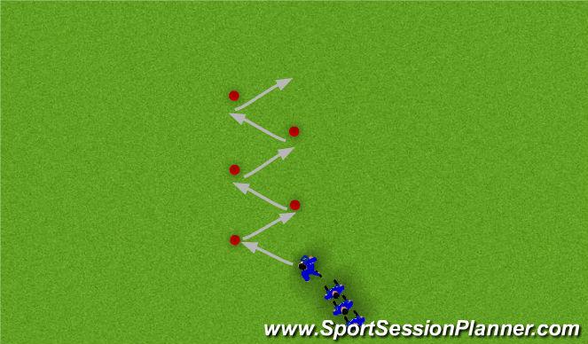 Football/Soccer Session Plan Drill (Colour): Kenny Miller - Ball Skills