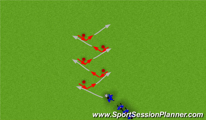 Football/Soccer Session Plan Drill (Colour): Ryan Giggs - Ball Skills