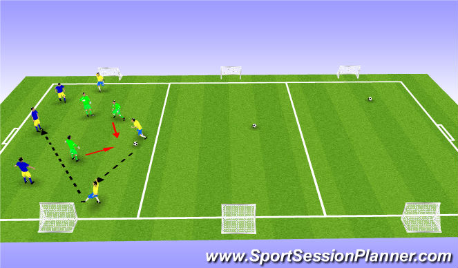 Football/Soccer Session Plan Drill (Colour): 6 v 3 Rondo - Scoring