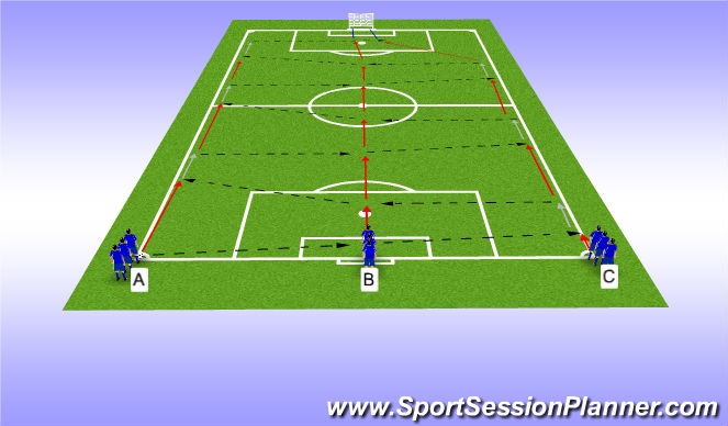 Football/Soccer Session Plan Drill (Colour): Switching play across the pitch