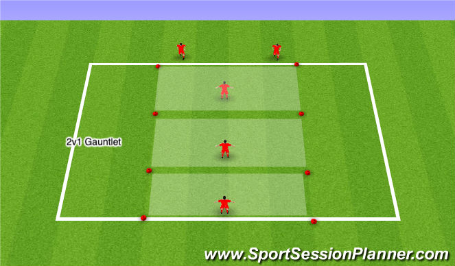 Football/Soccer Session Plan Drill (Colour): 2v1 Games