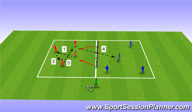 Football/Soccer Session Plan Drill (Colour): possesion and press