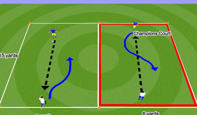 Football/Soccer Session Plan Drill (Colour): King of the Field