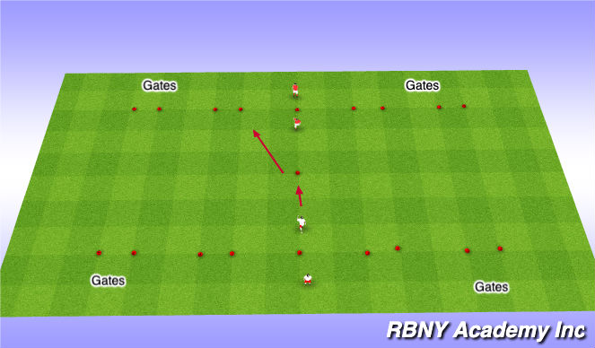 Football/Soccer Session Plan Drill (Colour): Race Game