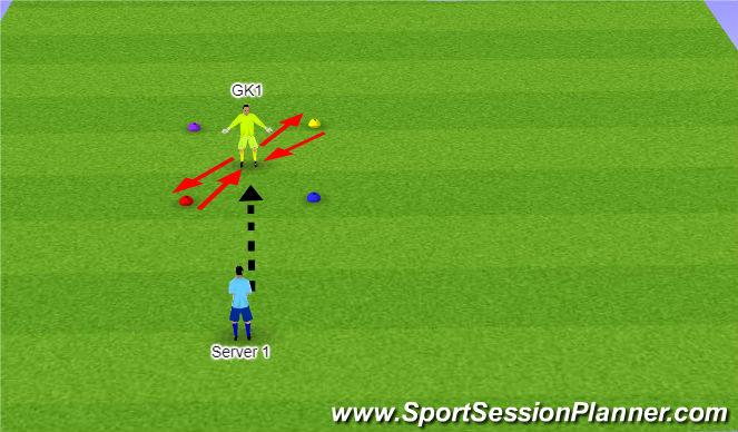 Football/Soccer Session Plan Drill (Colour): Fast Footwork