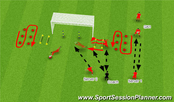 Football/Soccer Session Plan Drill (Colour): Fast Feet, Agility