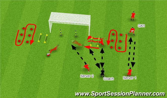 Football/Soccer Session Plan Drill (Colour): Fast Feet, Agility