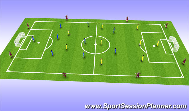 Football/Soccer Session Plan Drill (Colour): Three Team SSG