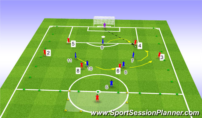 Football/Soccer Session Plan Drill (Colour): GK passes to centre back