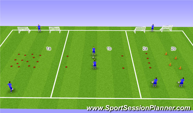 Football/Soccer Session Plan Drill (Colour): 1o group