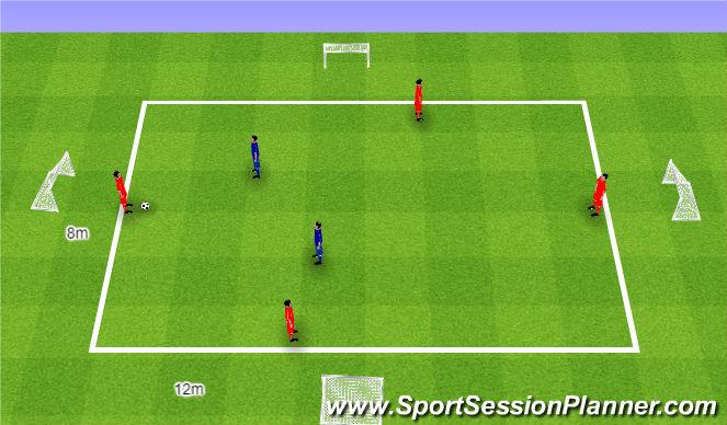 Football/Soccer Session Plan Drill (Colour): 4v2 Quick change from attack to defence. 4v2 Szybkie przejście z ataku do obrony.