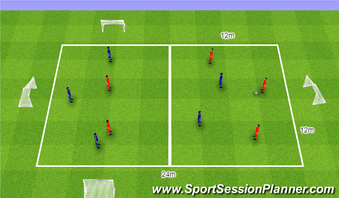 Football/Soccer Session Plan Drill (Colour): Press and get back after losing the ball. Press i powrót po stracie piłki.