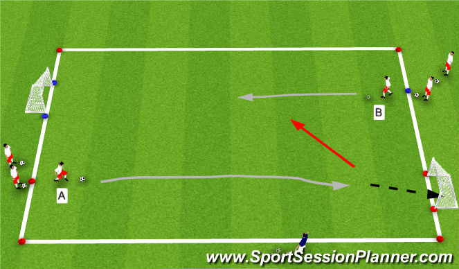 Football/Soccer Session Plan Drill (Colour): RWB/Finishing