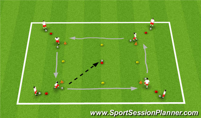 Football/Soccer Session Plan Drill (Colour): Dribbling/Passing and Shooting accuracy