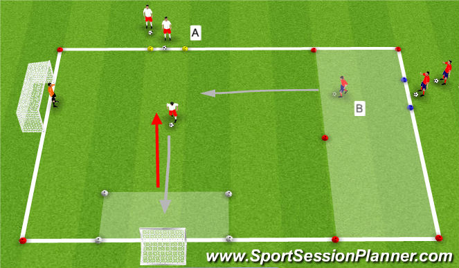 Football/Soccer Session Plan Drill (Colour): Dribbling/RWB 1v1/Finishing