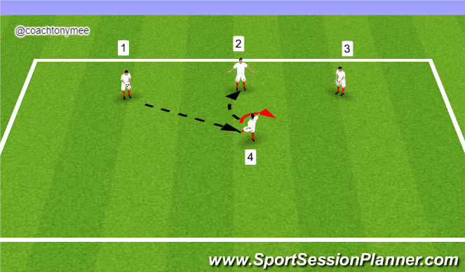 Football/Soccer Session Plan Drill (Colour): WU - Extension 2