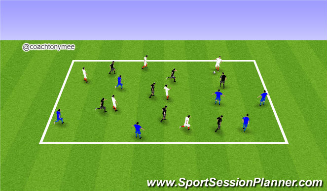 Football/Soccer Session Plan Drill (Colour): 12 v 6 Possession & Pressing