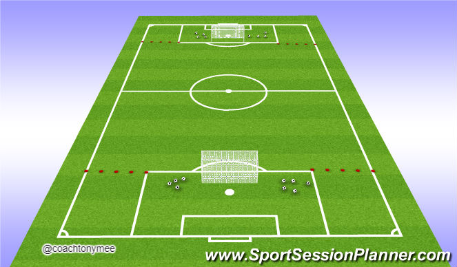 Football/Soccer Session Plan Drill (Colour): Corners Game