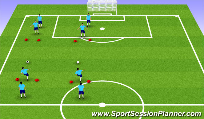 Football/Soccer Session Plan Drill (Colour): Stationary Gate Passing