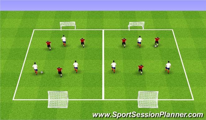 Football/Soccer Session Plan Drill (Colour): Fall ODP WEEK 1 1st session