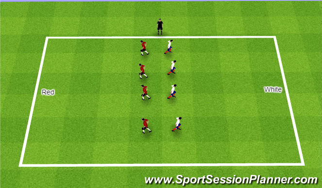 Football/Soccer Session Plan Drill (Colour): Fall ODP Week 2 1st Session