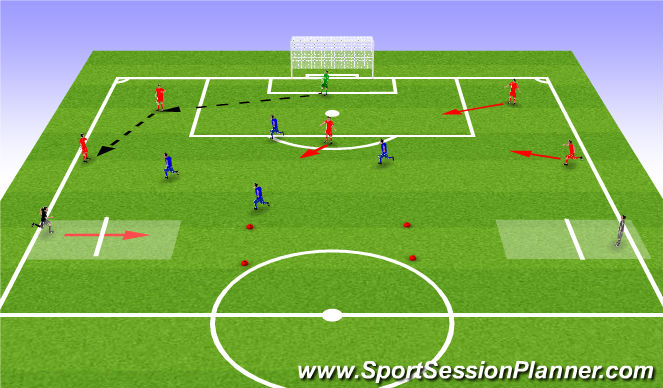 Football/Soccer Session Plan Drill (Colour): Implementaion