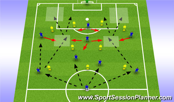 Football/Soccer Session Plan Drill (Colour): Specific: Passing/Movements