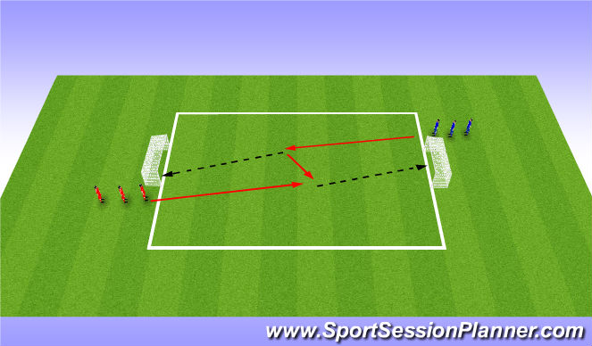 Football/Soccer Session Plan Drill (Colour): 1v1 shooting exercise - 20 mins
