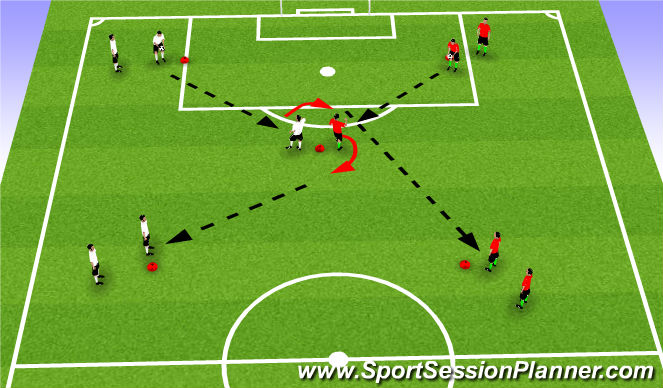 Football/Soccer Session Plan Drill (Colour): Bad bounces