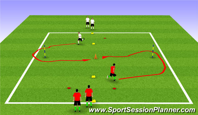 Football/Soccer Session Plan Drill (Colour): 1v1 Agility