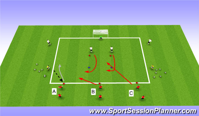 Football/Soccer Session Plan Drill (Colour): Finishing with Pressure