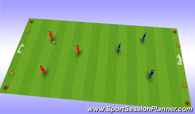 Football/Soccer Session Plan Drill (Colour): 3 v 3 - 6 goal game