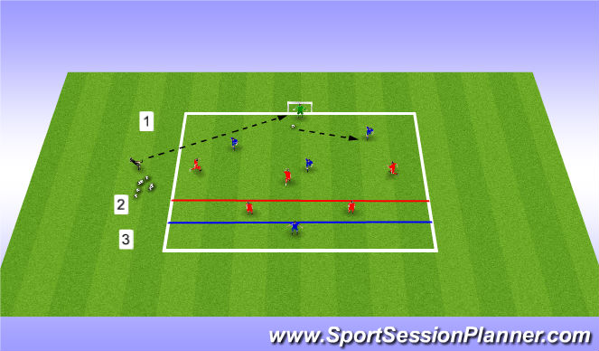 Football/Soccer Session Plan Drill (Colour): Attacking/Defending  game Game