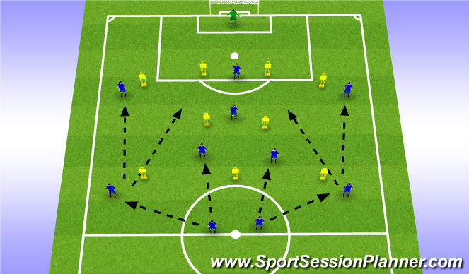 Football/Soccer Session Plan Drill (Colour): Specific: Passing Patterns
