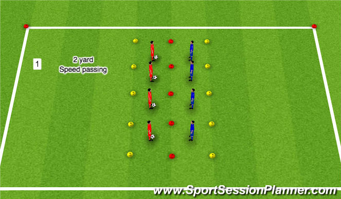Football/Soccer Session Plan Drill (Colour): 2 Yard Speed Pass