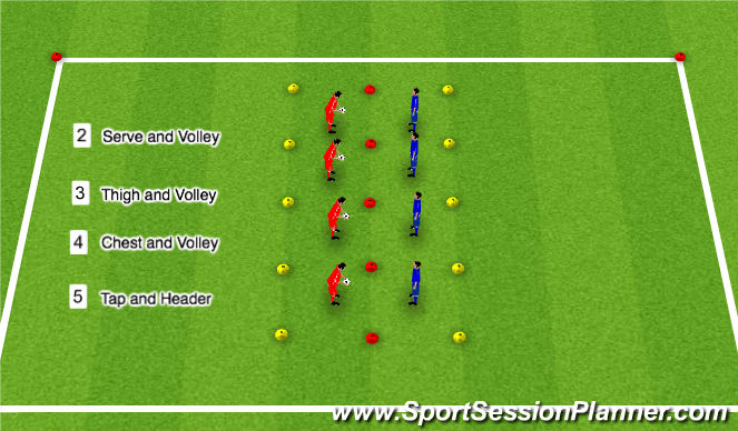 Football/Soccer Session Plan Drill (Colour): Volleys & Headers