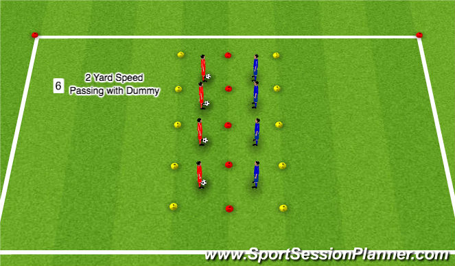 Football/Soccer Session Plan Drill (Colour): Pass with dummy