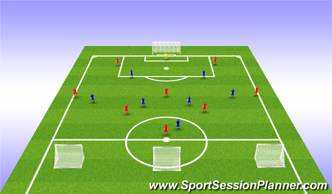 Football/Soccer Session Plan Drill (Colour): Starting points