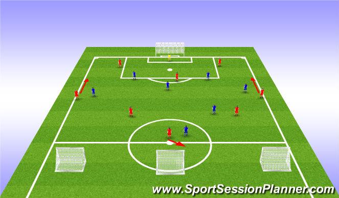 Football/Soccer Session Plan Drill (Colour): Solution idea 2