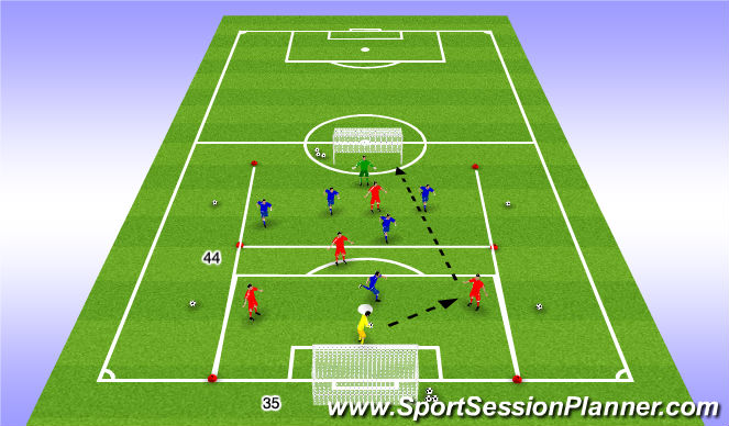 Football/Soccer Session Plan Drill (Colour): King Louie