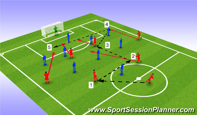 Football/Soccer Session Plan Drill (Colour): drill (1)