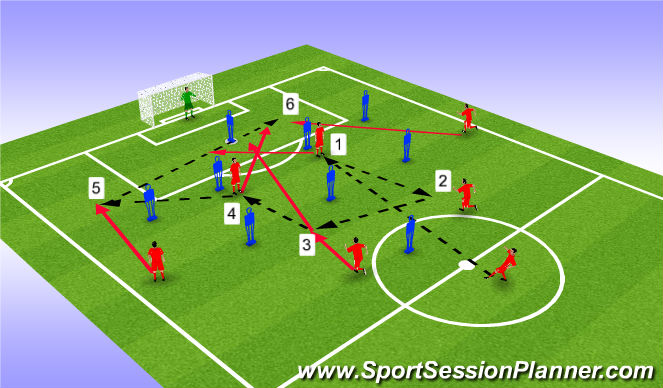 Football/Soccer Session Plan Drill (Colour): drill (2)