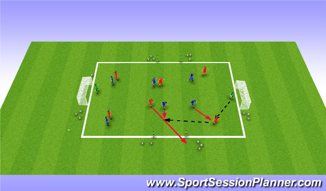 Football/Soccer Session Plan Drill (Colour): skill