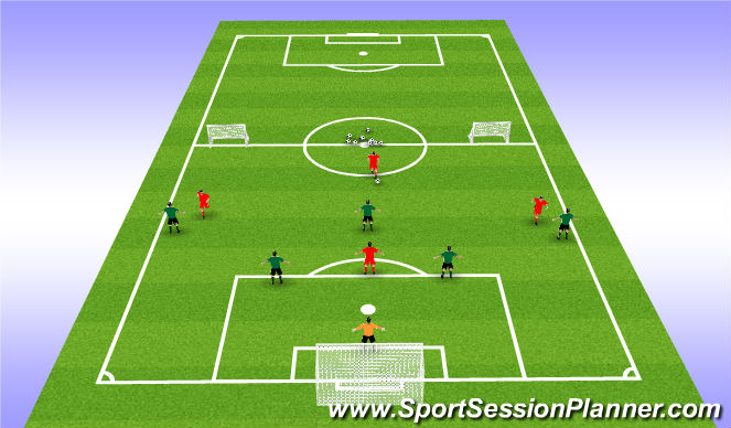 Football/Soccer Session Plan Drill (Colour): Defenders
