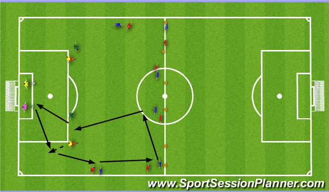 Football/Soccer Session Plan Drill (Colour): 練習二