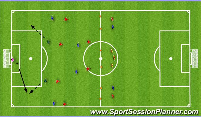 Football/Soccer Session Plan Drill (Colour): 練習三