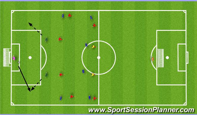 Football/Soccer Session Plan Drill (Colour): 練習四
